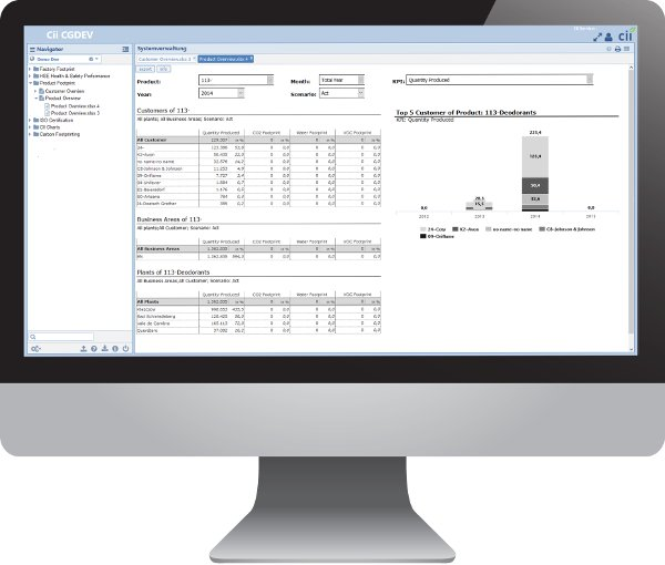 Picture of a desktop showing the cii sustainability product footprint